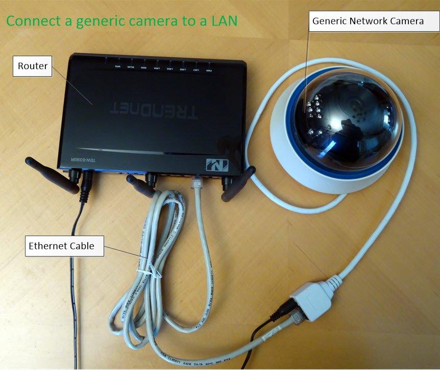انتقال تصویر دوربین مداربسته