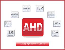 کدام دوربین مداربسته HD سازگار با سیستم نظارت DVR هست؟