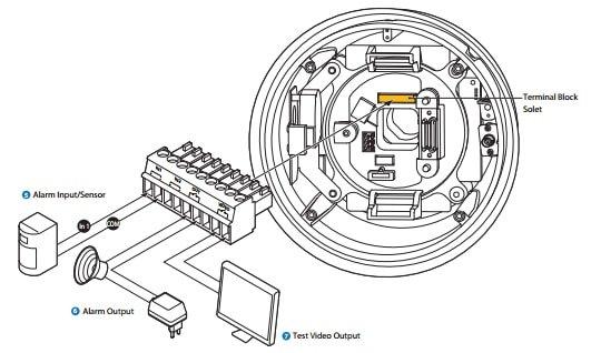 نصب دوربین اسپیددام تحت شبکه