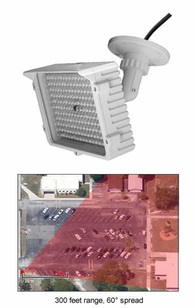 پروژکتور مادون قرمز دوربین مدار بسته