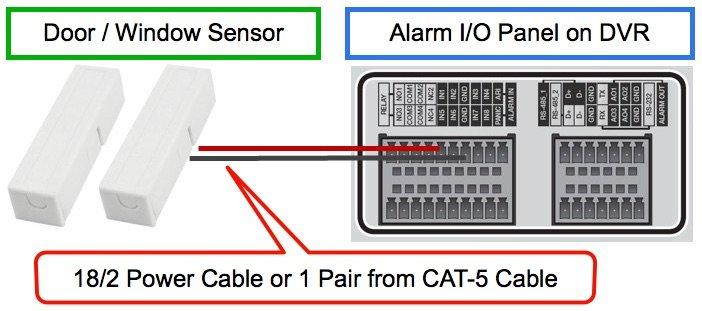 ضبط کردن آلارم ورودی DVR