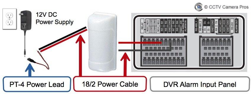خروجی آلارم DVR
