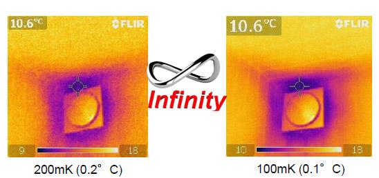 شاخص netd در دوربین حرارتی