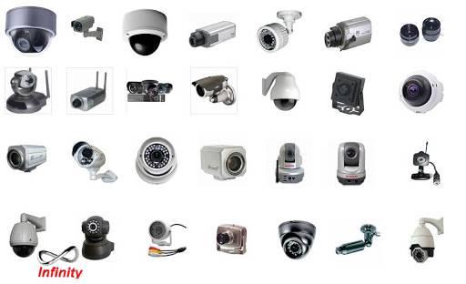 باید و نبایدهای دوربین مداربسته
