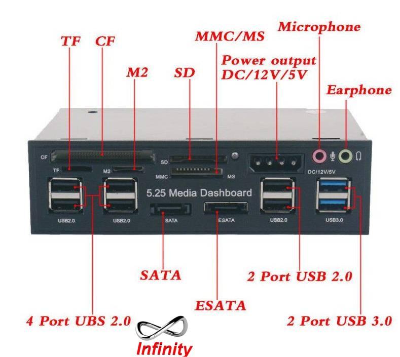 پورت SATA و ESATA دستگاه DVR
