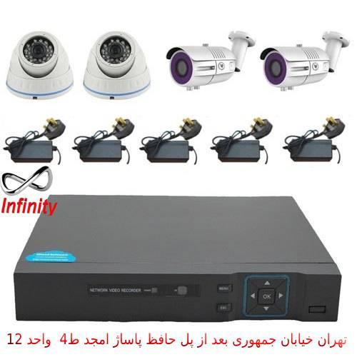 دوربین مداربسته PLC چیست؟